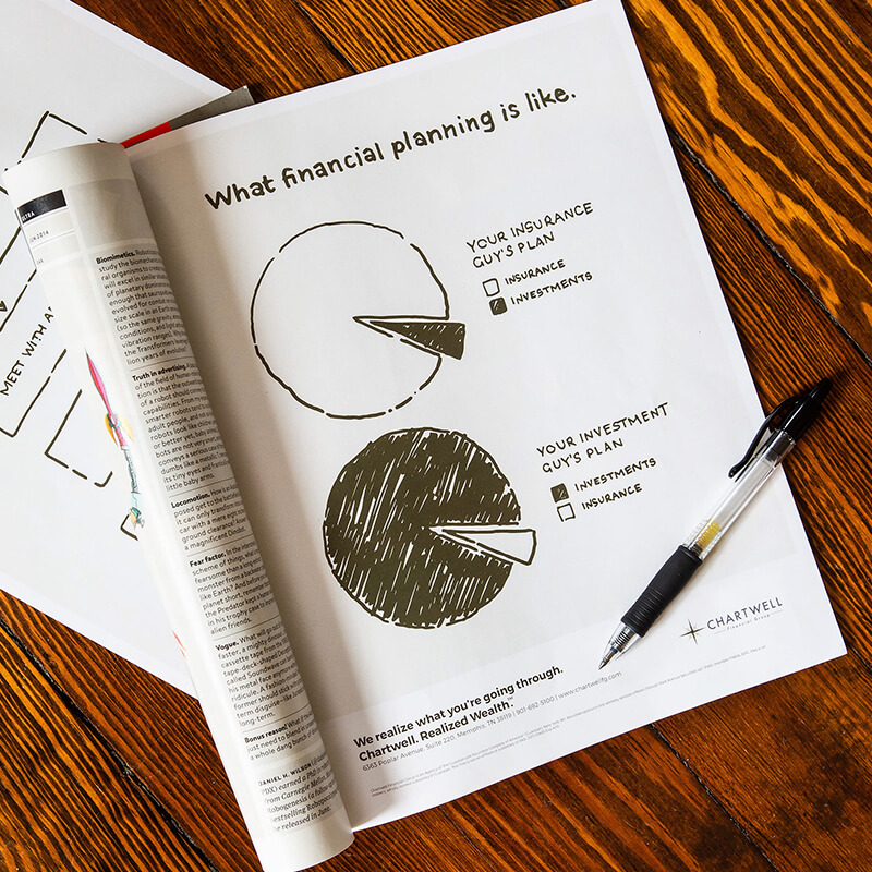 Two flyers for Chartwell Financial Group, with the headline what financial planning is like, showing flowcharts that illustrate common frustrations